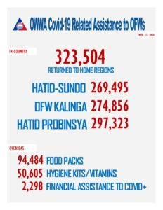 cash assistance to OFWs